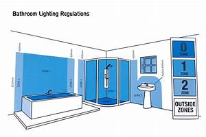 22 innovative bathroom lighting regulations eyagcicom With bathroom lighting requirements