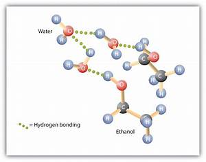 Organic Compounds of Oxygen