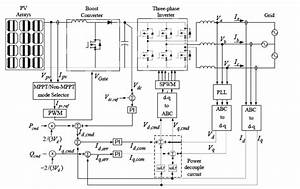 The Circuit Diagram Of The Pv System Woth Calc Method  12
