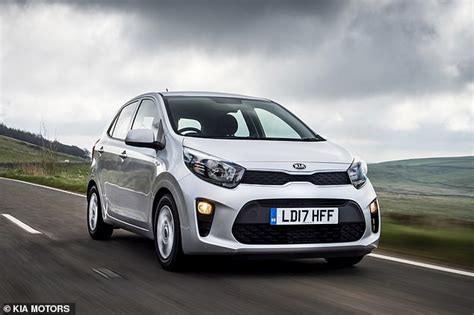 Cars That You Can Buy by The Most Economical Gasoline Cars That You Can Buy