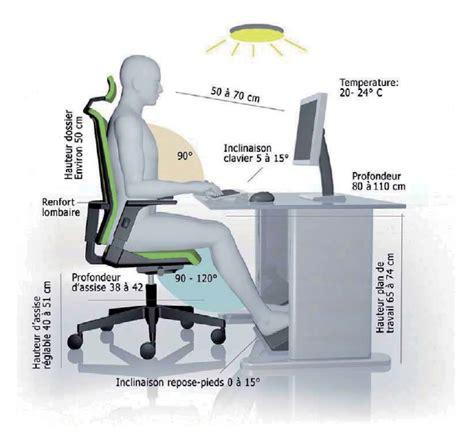 position bureau prévenir le mal de dos au travail amm mobilier