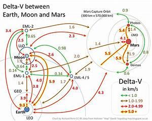 Delta V Berechnen : file delta v earth moon wikimedia commons ~ Themetempest.com Abrechnung
