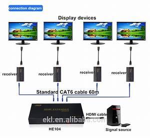 Full Hd Media Player 3d Projecor 4 Ways Hdmi Splitter