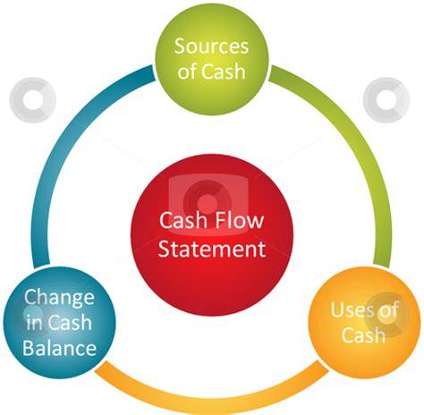 cash flow statement diagram stock photo