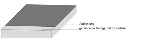 Fliesenkleber Und Abdichtung In Einem by Terrassenplatten Auf Splitt Verlegen Schritt F 252 R Schritt