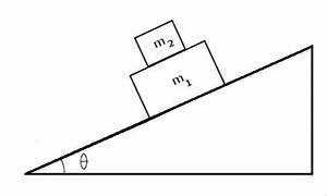 In The Diagram Above  There Is An Inclined Plane T