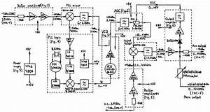 Tracking Generator 100khz   1750mhz