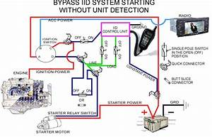 How To Bypass An Ignition Interlock Device Wiring Diagram