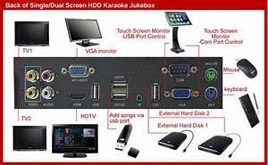 Dual Hard Disk Karaoke Jukebox