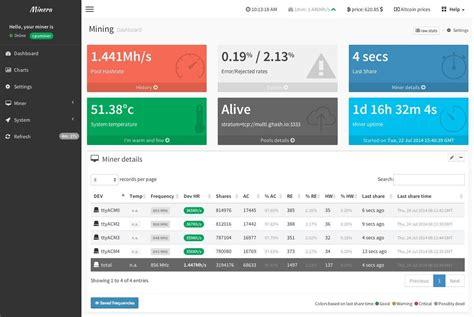 bitcoin cloud mining calculator sha 256 cloud mining calculator zcash mining pool labelsokol