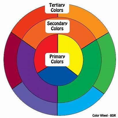 Hair Wheel Yellow Colors Primary