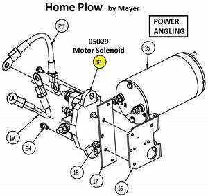 Home Plow By Meyer - Motor Solenoid