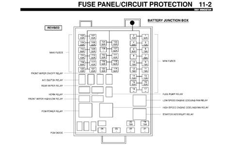 94 Aerostar Fuse Box Diagram by 94 Ford Aerostar Fuse Diagram Wiring Diagram
