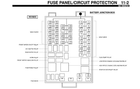 desperately   fuse panel diagram    ford