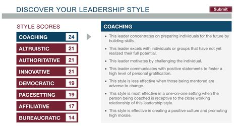 pathways experience   leadership style developed