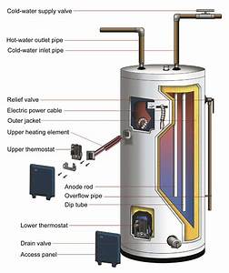 Diagram  Rheem Electric Water Heater Diagram Full Version