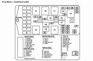 95 riviera fuse box diagram get free image about wiring With falcon wiring schematics 95 buick riviera 93 lesabre fuse box