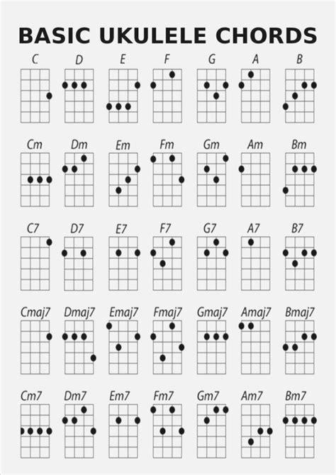 current printable ukulele chord chart paigehohlt