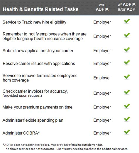 health  benefits insurance faq adpia