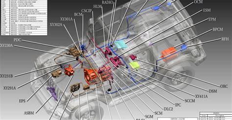 Jeep Wrangler Wiring Diagrams
