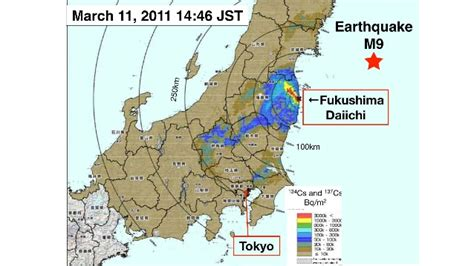 fukushima accident  personal recollection