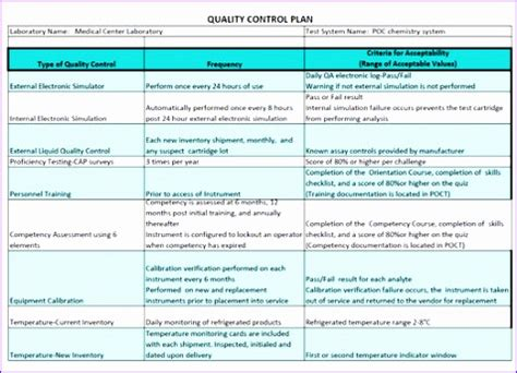 testing plan template excel exceltemplates