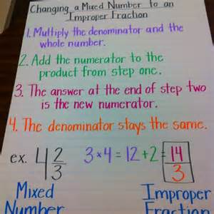 Improper Fraction and Mixed Number Anchor Chart