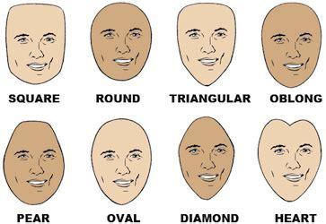 mens face shapes laus accessories