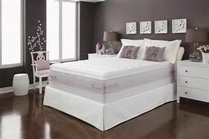 Schlafzimmer Jugendzimmer Einrichtungsideen : amerikanische einrichtungsideen ~ Bigdaddyawards.com Haus und Dekorationen