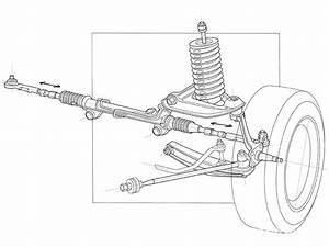 The Ultimate Steering Guide