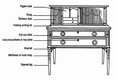 Furniture Diagram Antique Parts Desk Federal Chairs