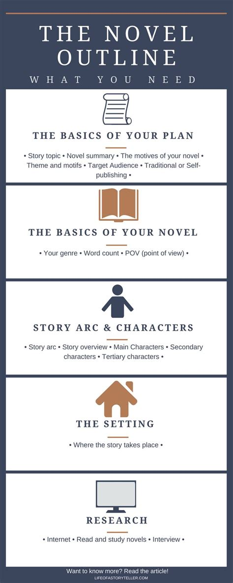 Writing Tips by Best 25 Fiction Ideas On Creative Writing