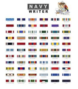 best 25 military ribbons ideas on pinterest