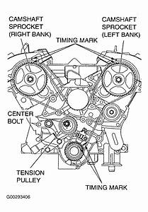 2010 Mitsubishi Endeavor Timing Chain Replacement Diagram