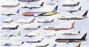 Usa Domestic Airline Chart