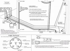 Electric Brake Wiring Diagram Trailer