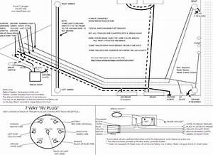 Electric Brake Wiring Diagram Trailer