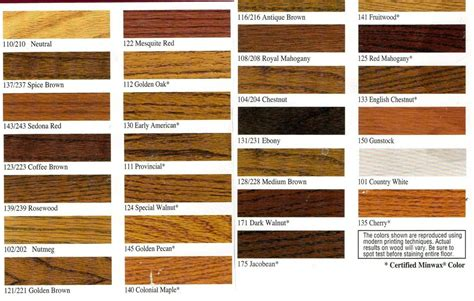 hardwood floors stain colors image gallery hardwood floor stain colors