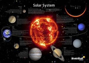 Buy levenhuk Solar System Poster in online shop | Levenhuk ...