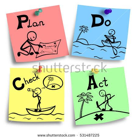 pdca stock images royalty  images vectors