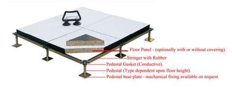 Antistatic Wood Raised Flooring   Buy Raised Floor,Access
