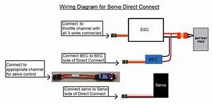 Servo Direct Connect
