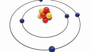 Calcium Periodic Table Protons Neutrons And Electrons