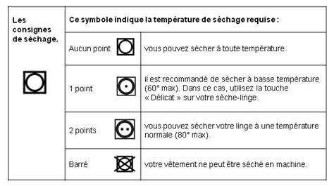 bureau de change porte de clignancourt sigle du seche linge 28 images mode d emploi s 232 che