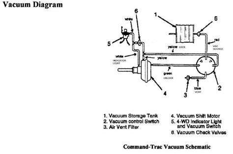 1990 Jeep Wrangler 4x4 Vacuum Diagram wrangler 1990 jeep wrangler vacuum line diagram from transfer