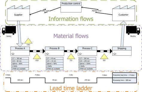 stream mapping wikiwand