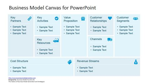 Business Model Template Business Model Canvas Template For Powerpoint Slidemodel