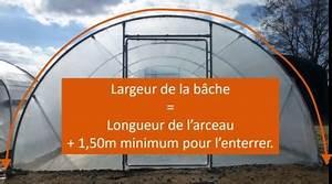 Bache De Serre Avec Ourlet : b che de serre de jardin ~ Voncanada.com Idées de Décoration