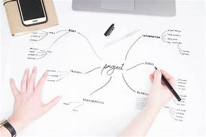 The Ultimate Mindmapping Guide To Plan  Almost  Everything