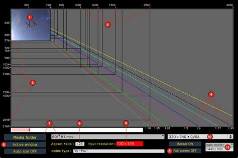 distance ecran videoprojecteur canapé lightool calcul d 39 angle projecteur lumiere focale